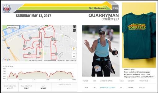 Quarryman 2017 Collage